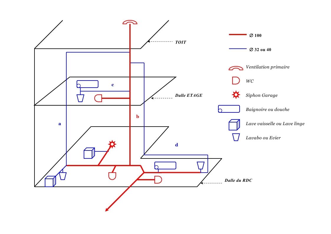 Plan D 39 Vacuation Et Ventilation De Chute Page 1