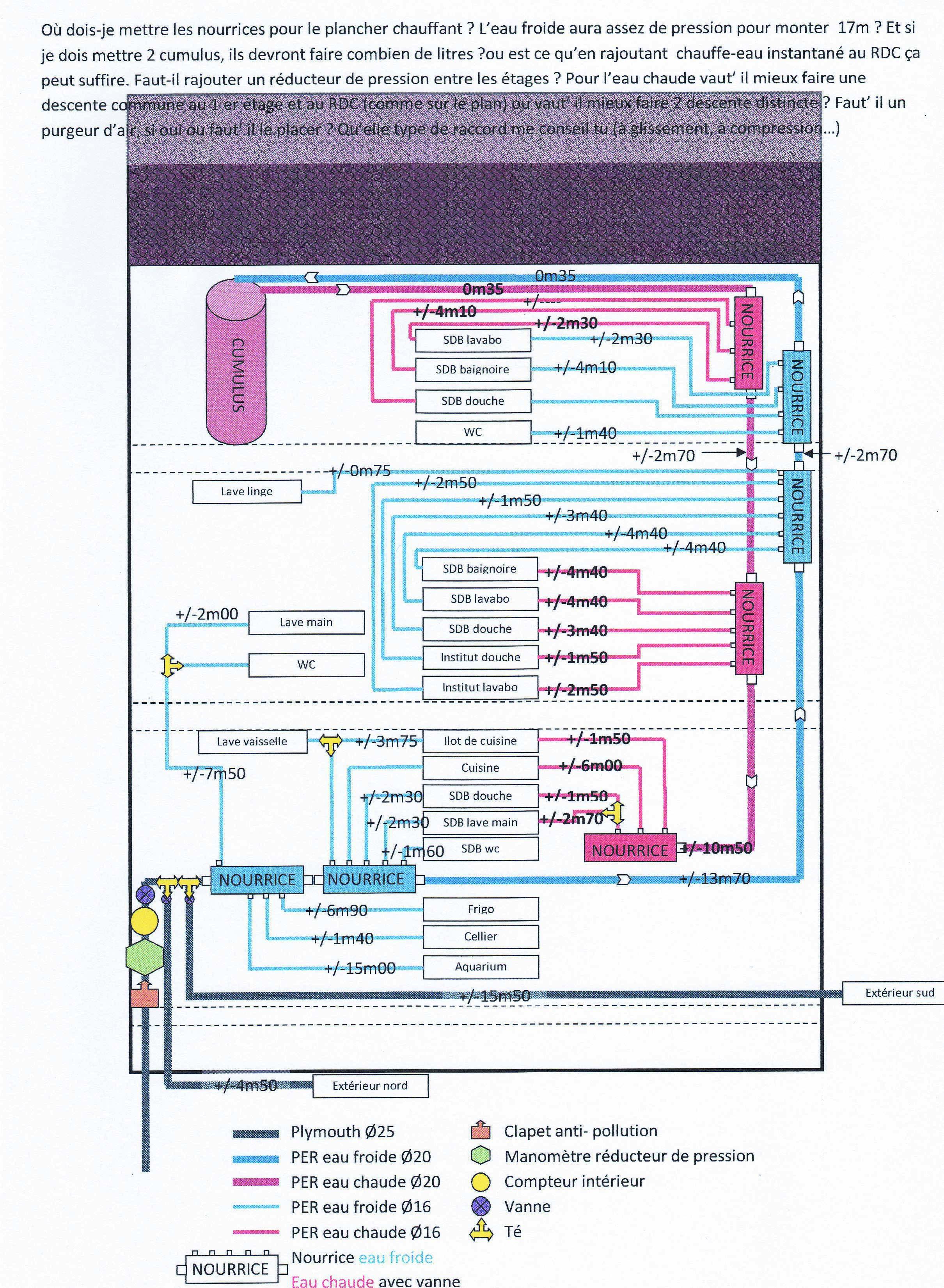 https://www.plombiers-reunis.com/Host/images/1268357281-shema-circuit-deau-jpg.jpg