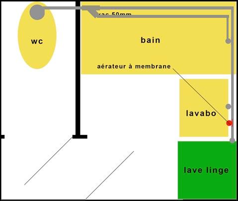 Avis sur plan d 39 vacuation page 1 r seaux d for Evacuation salle de bain