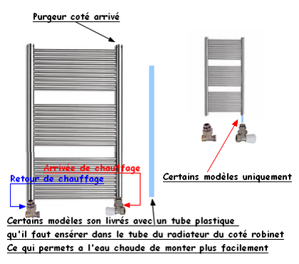 Comment raccorder radiateur