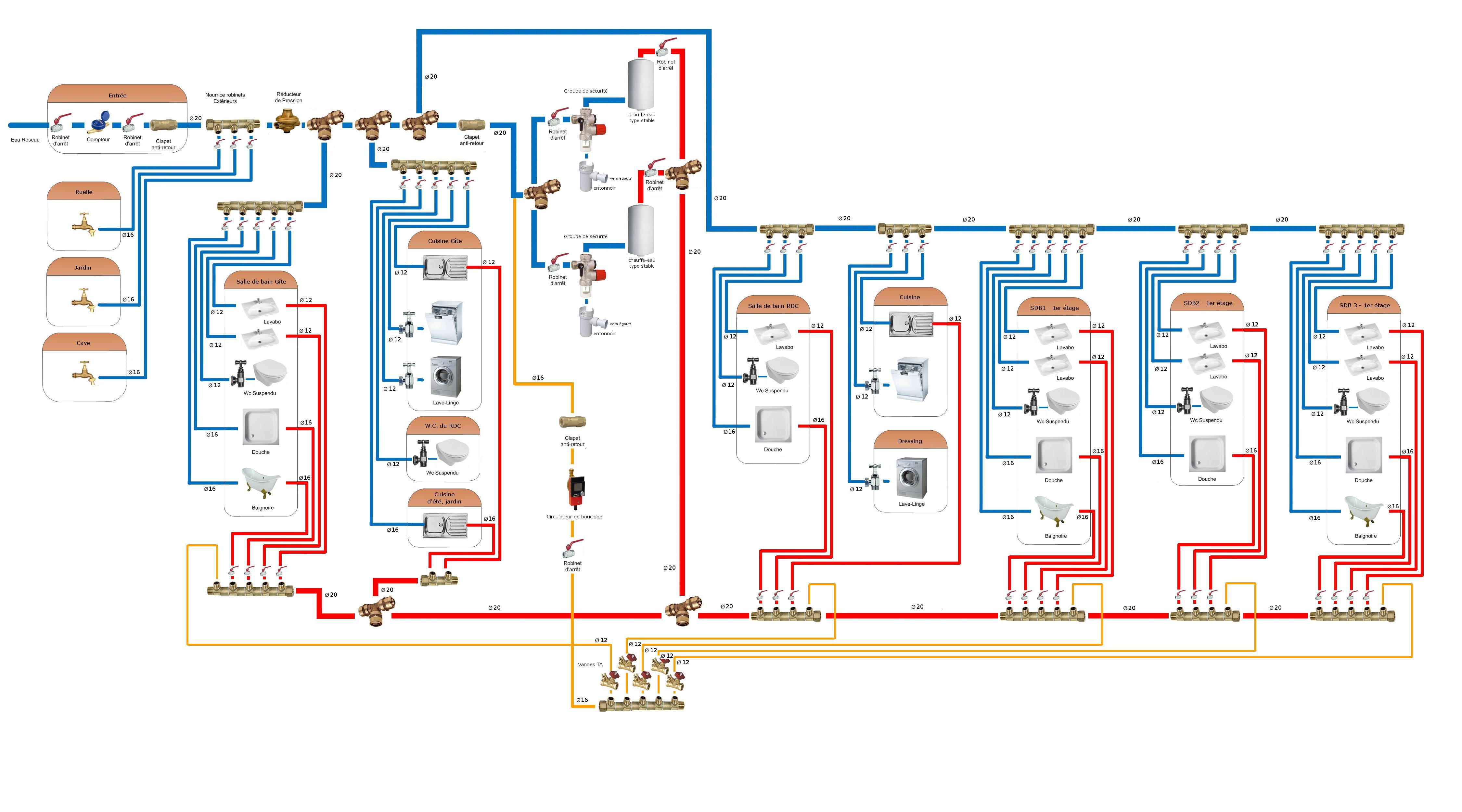 Bonjour je vous expose mes plans de plomberie de ma maison en cours de renovation toute la plomberie reste a faire je me demande si ces plans
