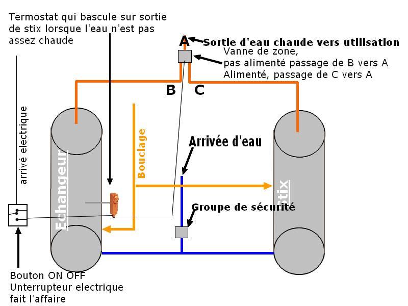 https://plombiers-reunis.com/Host/medias_2014/1406317203-schema-de-styx-en-releve-de-chaudiere.jpg