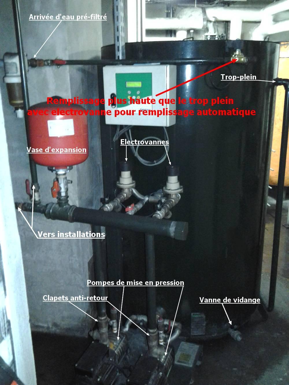 https://plombiers-reunis.com/Host/medias_2014/1406317737-disconnexion-par-surverse.jpg