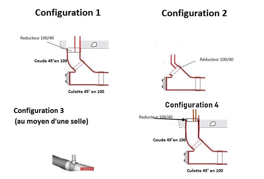 Configuration-de-branchement-sur-colecteur.jpg