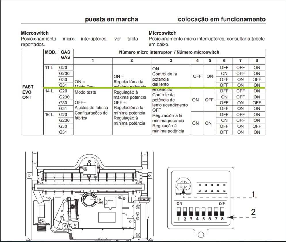 Switchs-des-reeglage-Fast-EVO-11L.jpg