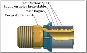 detail-radiale.jpg