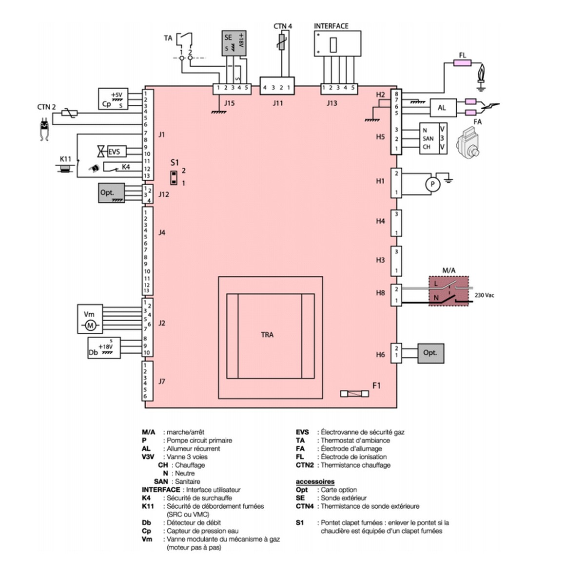 Entrees-Thermostat-Saunier-C24E.jpg