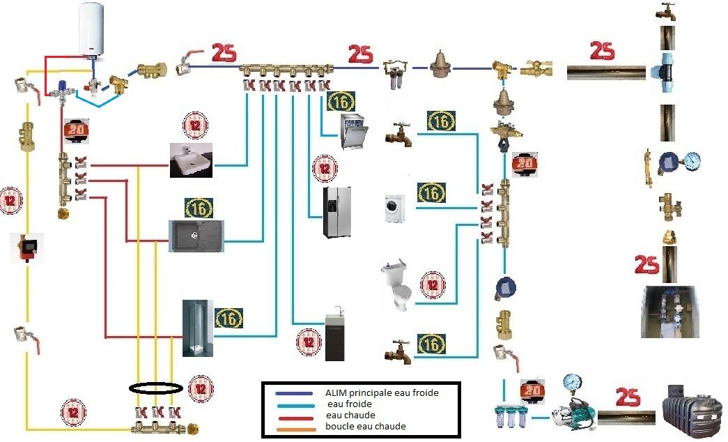 v rification plan installation pour ma maison page 1 installations de plomberie en g n rale. Black Bedroom Furniture Sets. Home Design Ideas