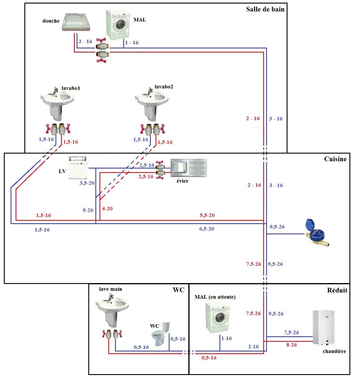 plan_sanitaire3.jpg, 199.79 kb, 1210 x 1294