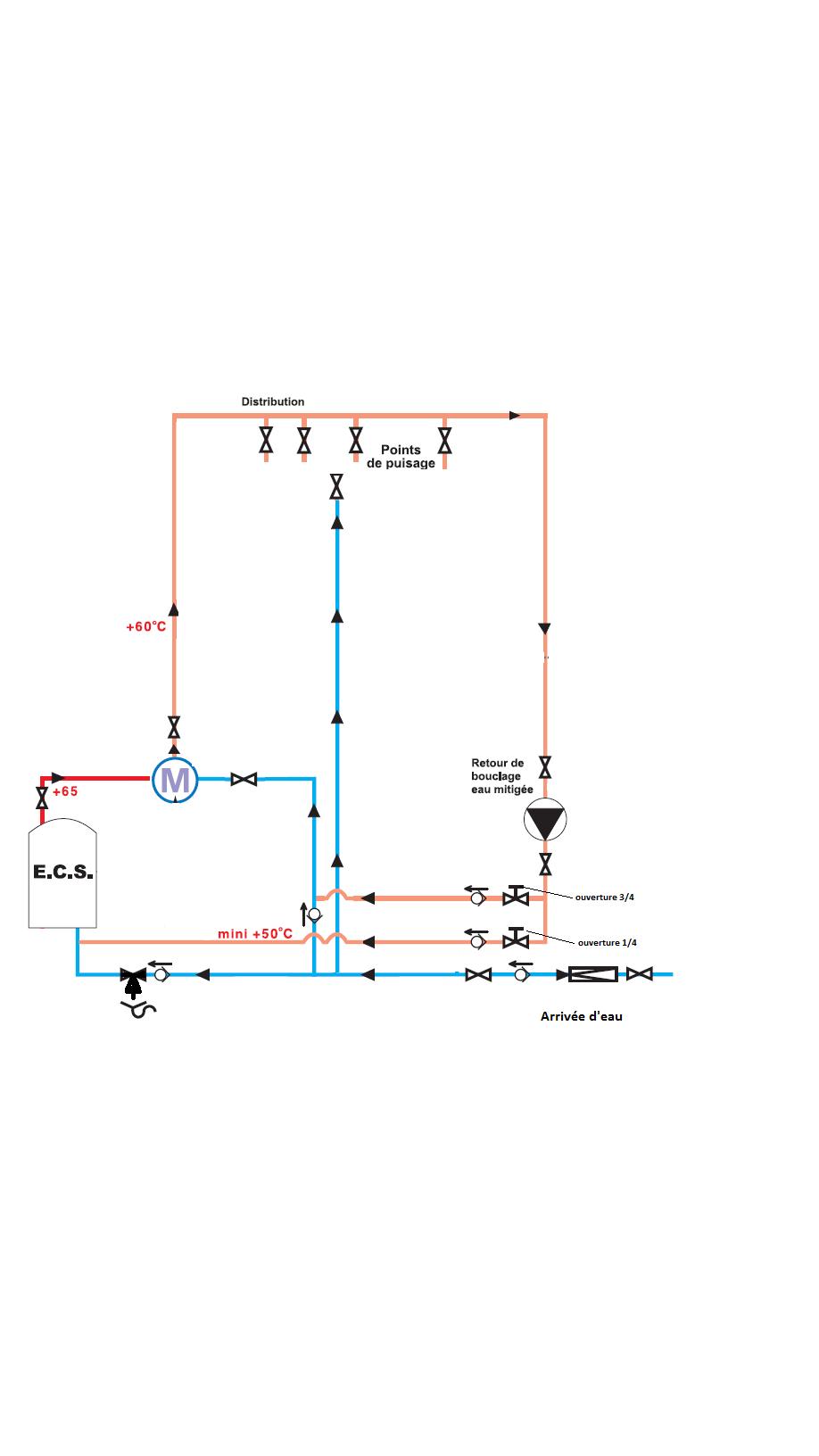 schema boucle ECS.png, 45.99 kb, 918 x 1632