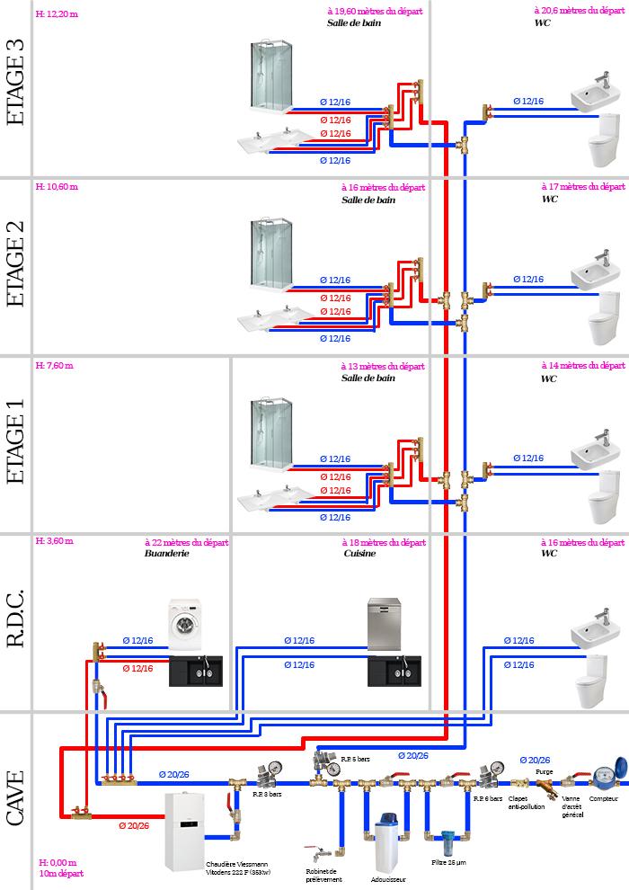 Plan installation-r.jpg, 360.94 kb, 700 x 990
