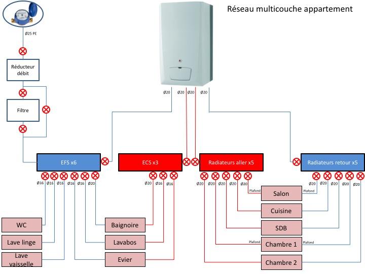 Schéma plomberie.jpg, 71.29 kb, 720 x 540
