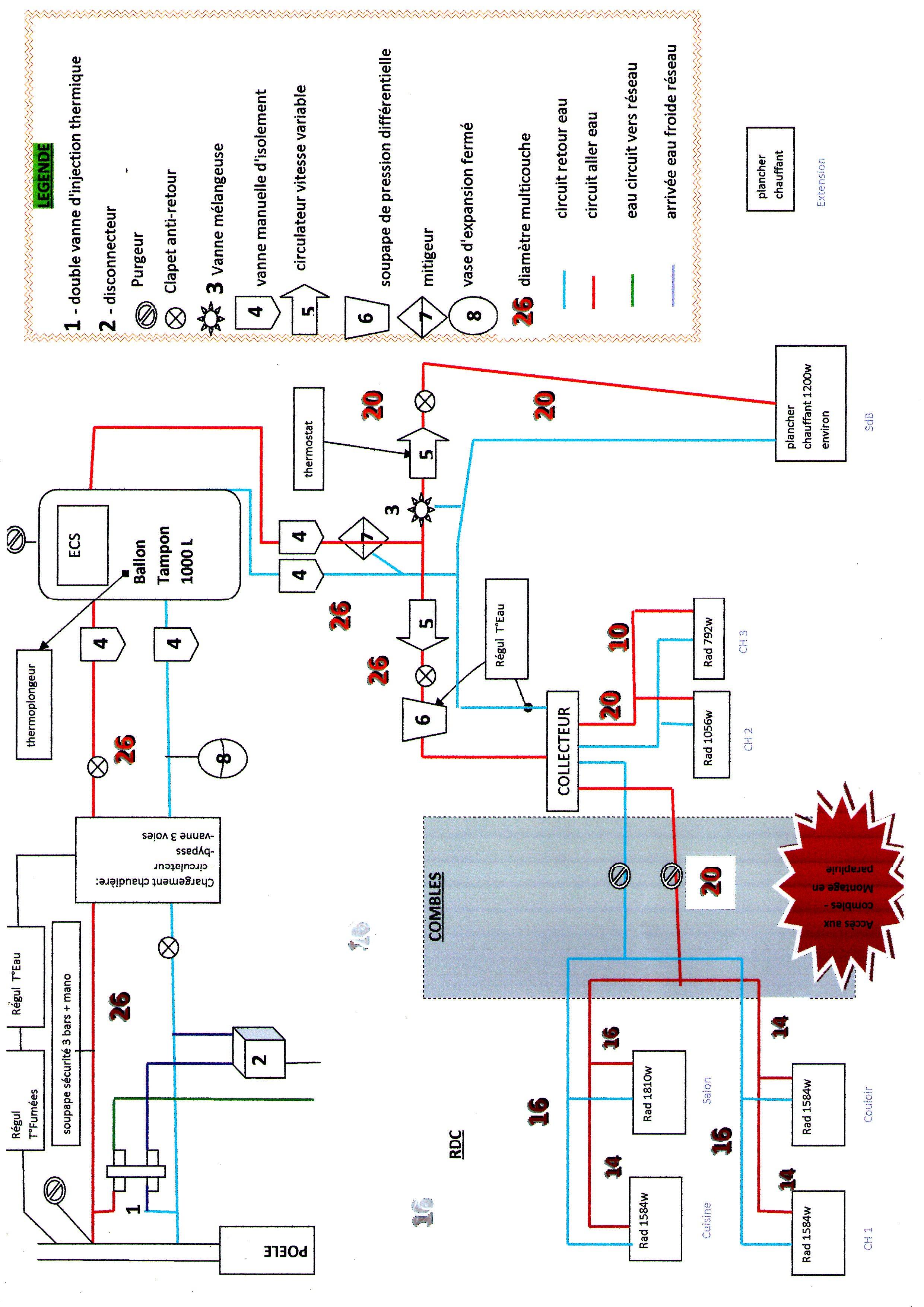 Schéma chauffage central avec 2 circulateurs018.jpg, 1.04 mb, 2481 x 3509
