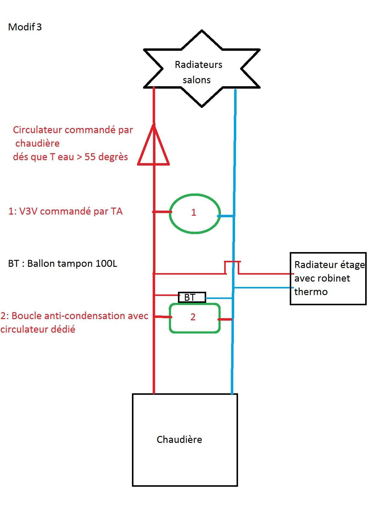 chauffage etage et BT.jpg, 181.81 kb, 1241 x 1754