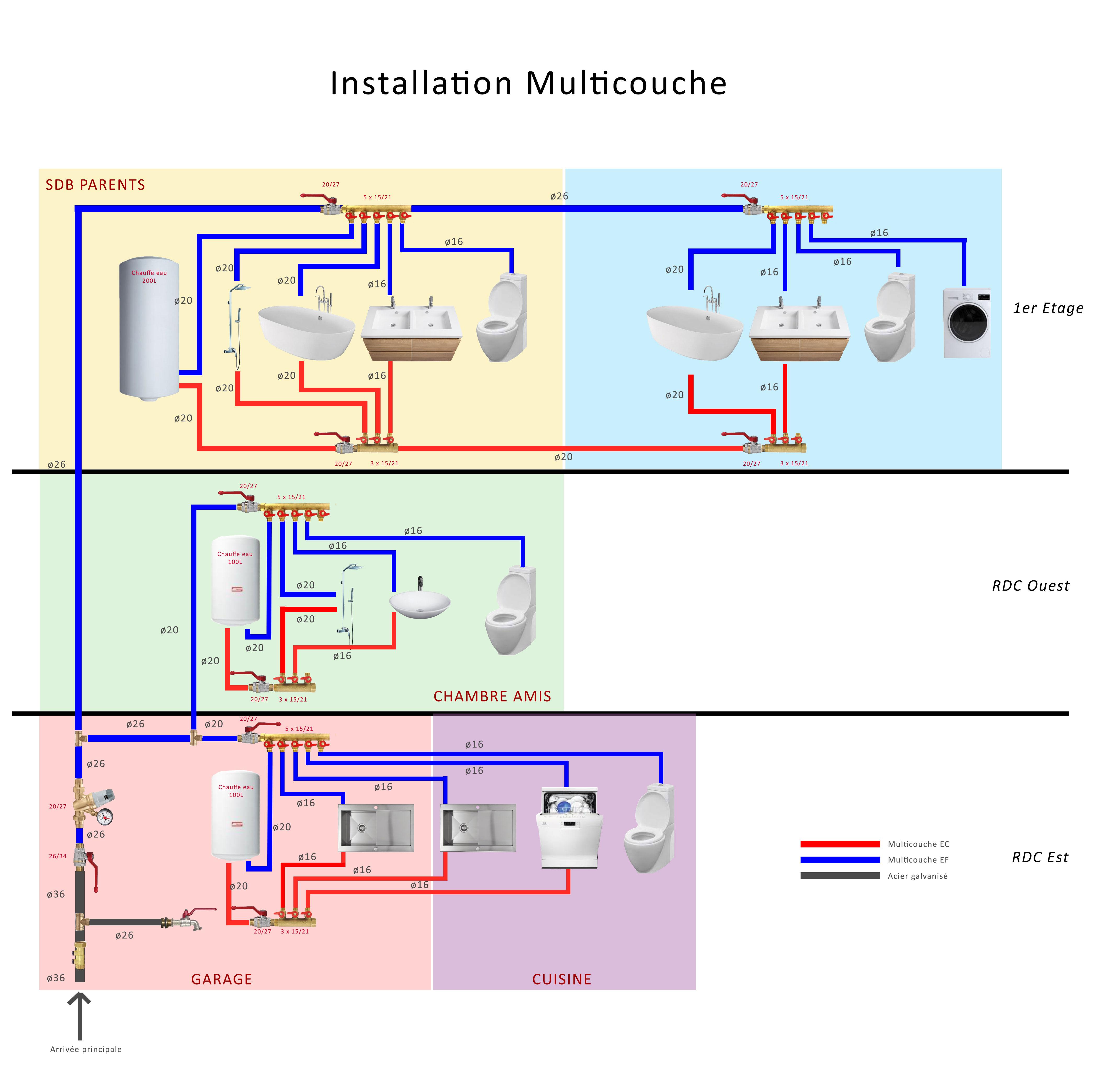 Plomberie-maison-multicouche.jpg