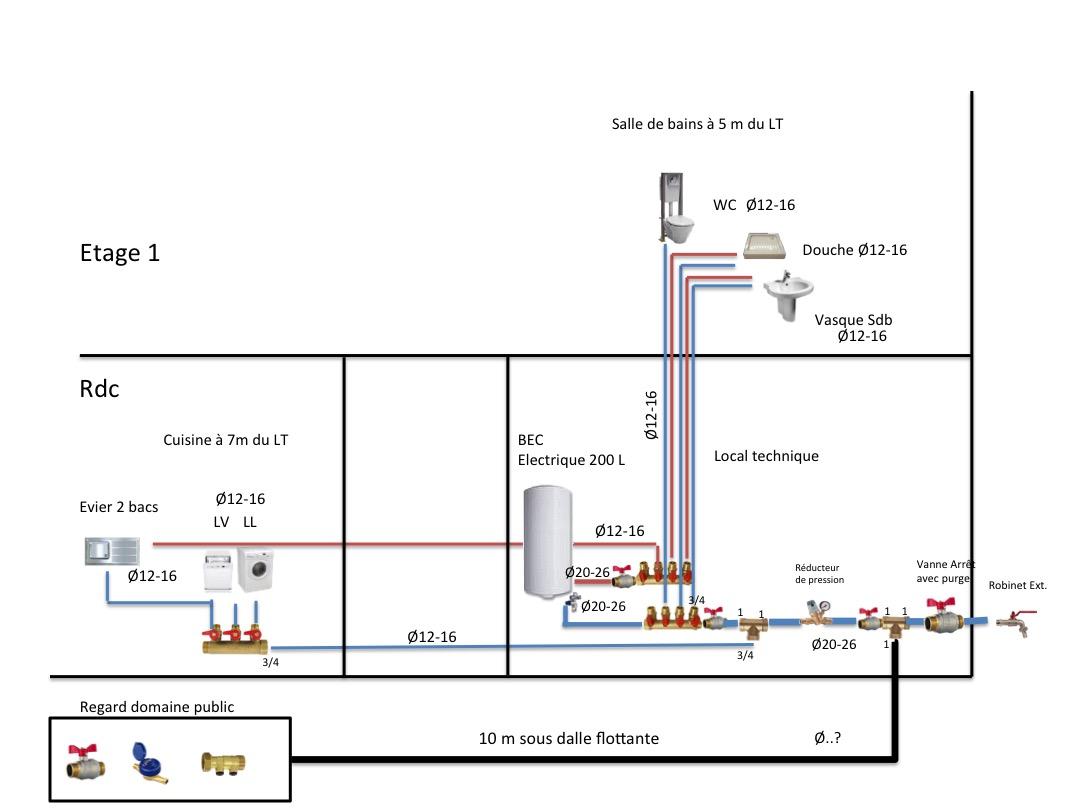 Conseil pour schéma plomberie en PER (ou multicouche ?) (Page 16