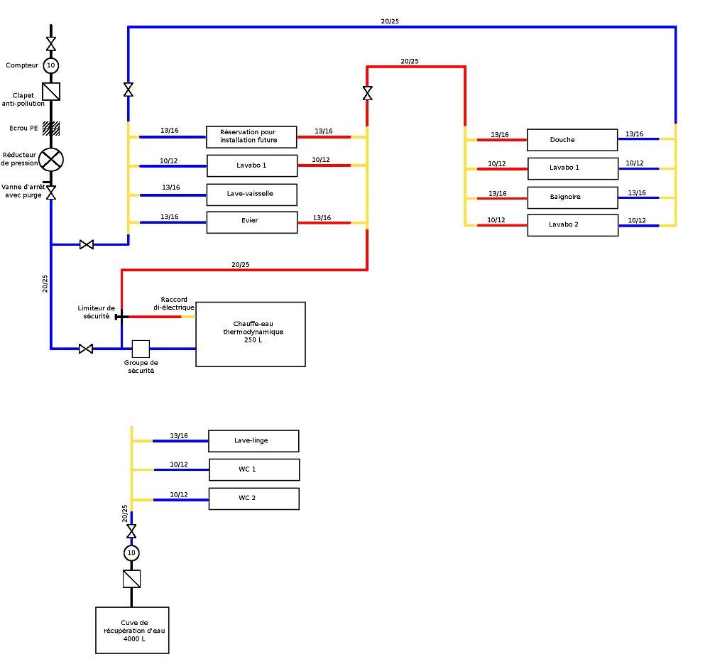 plan plomberie.jpg, 58.02 kb, 1000 x 942