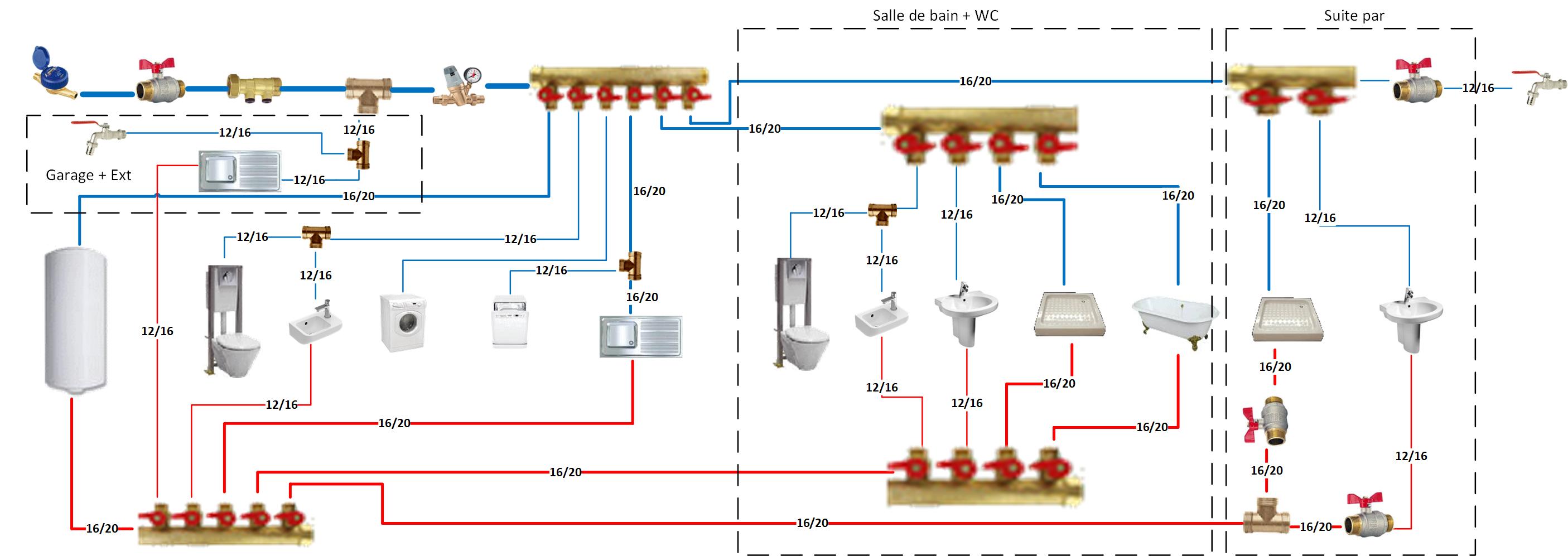 schema reseau plomberie.png, 897.96 kb, 2811 x 997