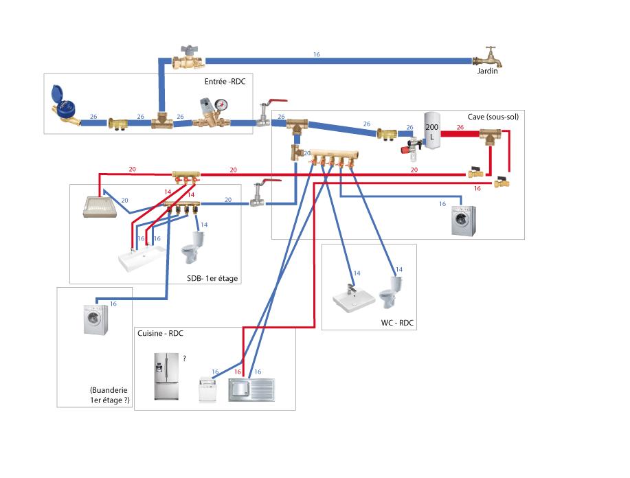 Schéma-plomberie3.png, 39.24 kb, 917 x 696