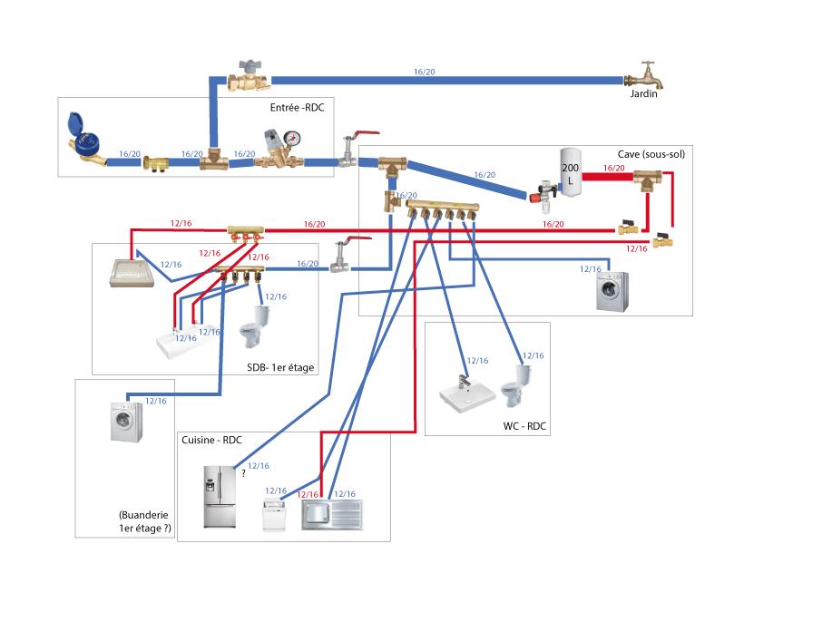 Schéma-plomberie3-2.png, 41.76 kb, 917 x 696