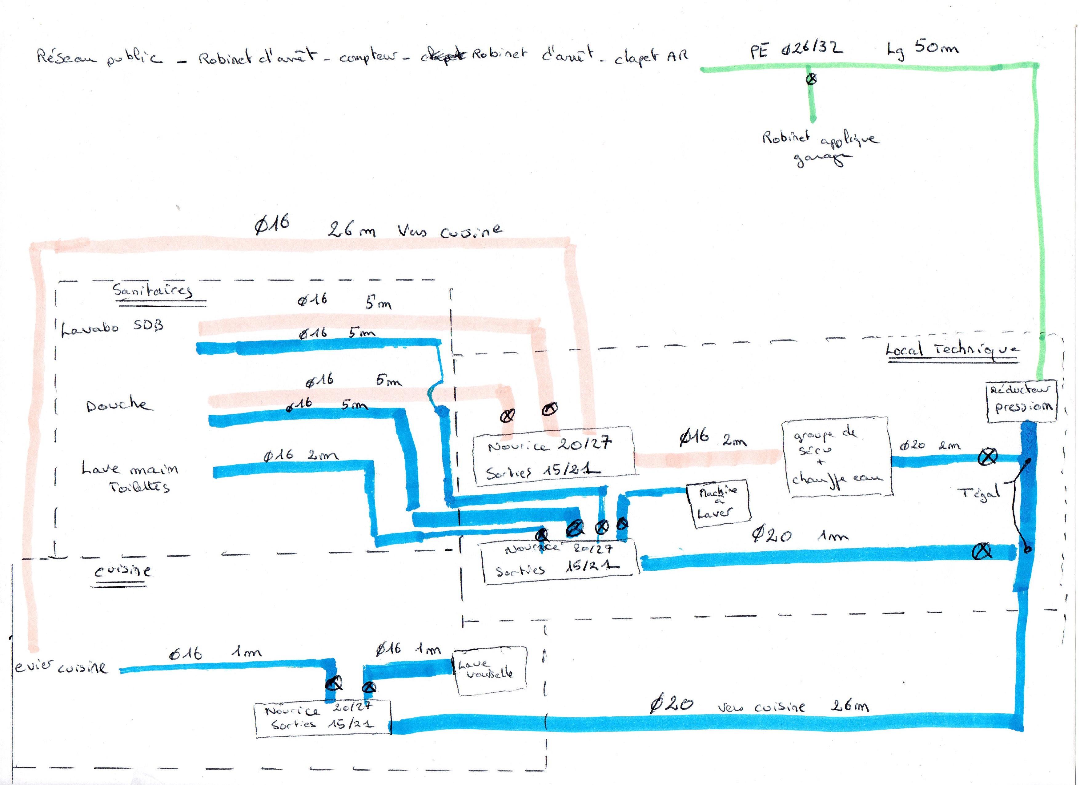 Croquis réseau d'eau.jpg, 921.77 kb, 3509 x 2550