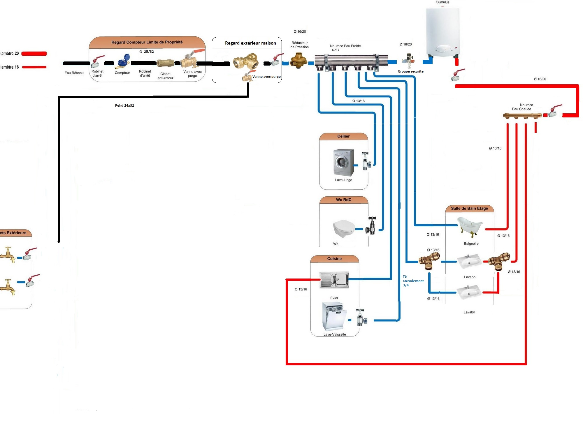 schéma plomberie per .jpg, 265.83 kb, 2000 x 1500