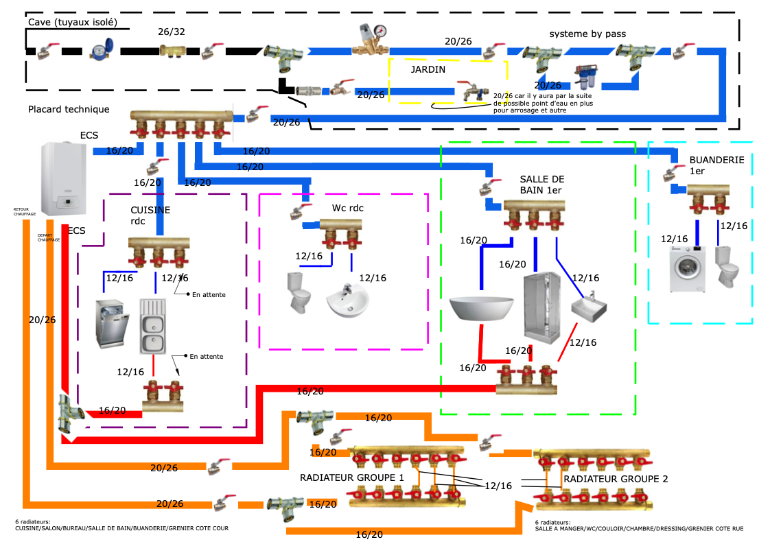 plan plomberie .png, 367.06 kb, 1122 x 793