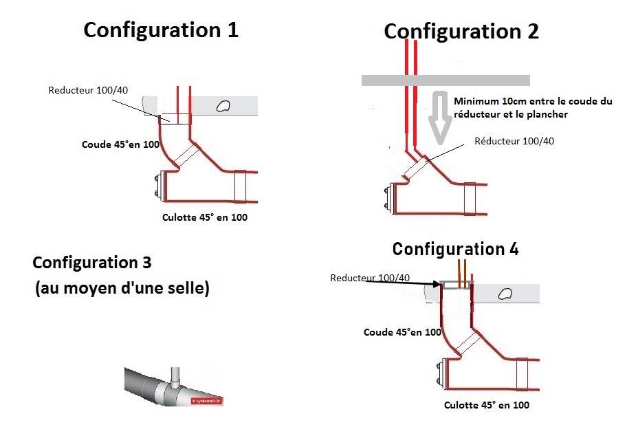 1547663012-configuration-de-branchement-sur-colecteur.jpg, 80.2 kb, 912 x 618