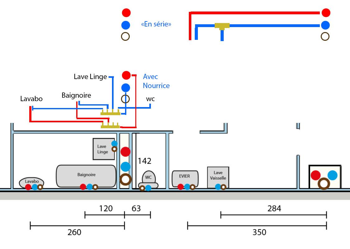 Schema plomberie JOFUS.jpg, 120.82 kb, 1125 x 800