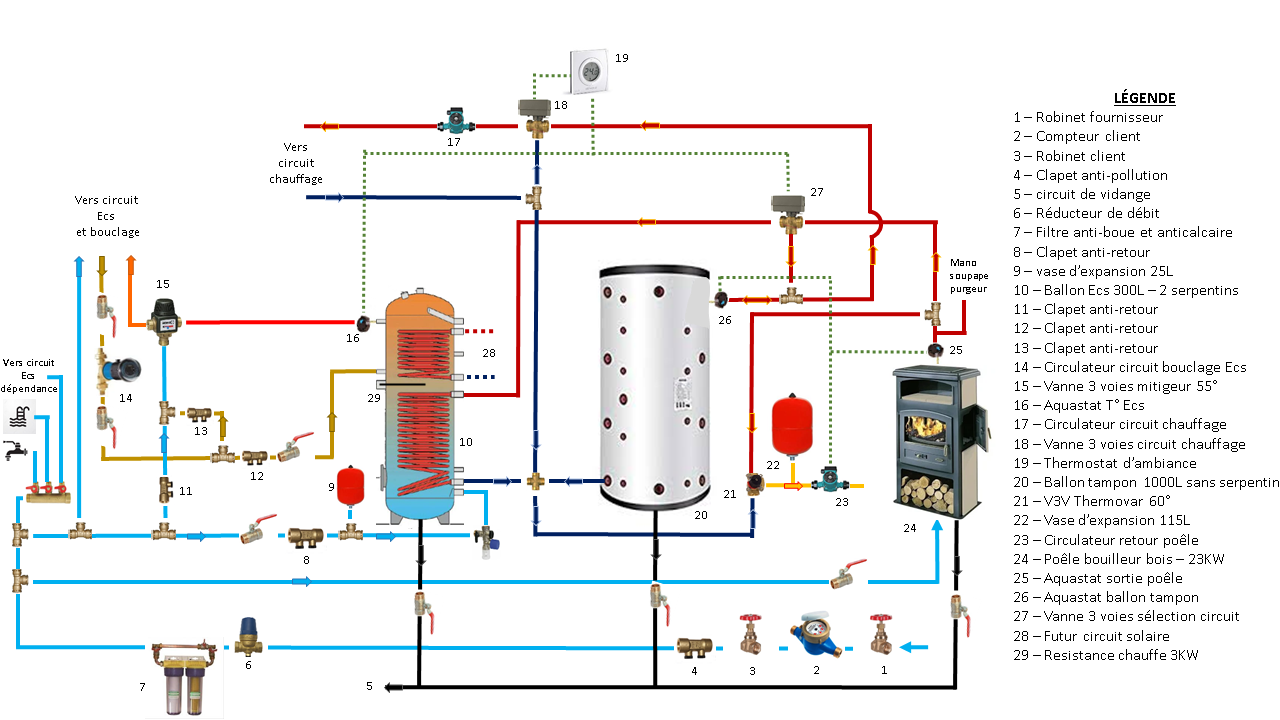 schéma de principe production chauffage et ecs V1.png, 287.76 kb, 1280 x 720