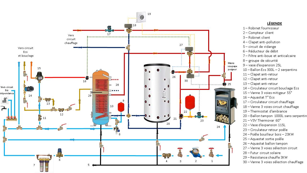schéma de principe production chauffage et ecs V2.png, 290.85 kb, 1280 x 720
