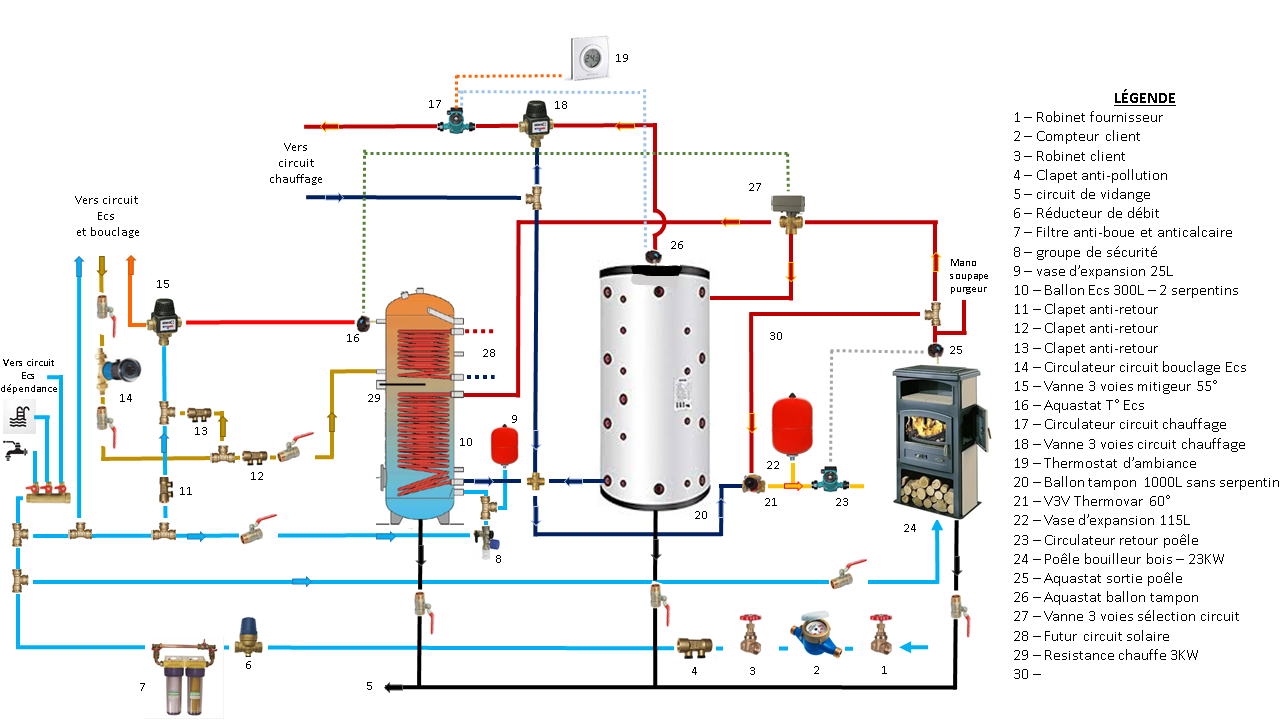 schéma de principe production chauffage et ecs V3.png, 284.83 kb, 1280 x 720
