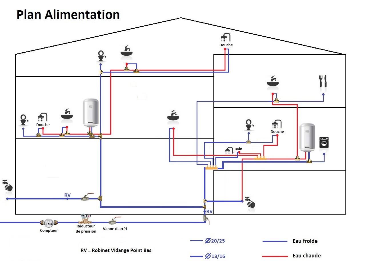 r abilitation d 39 une grange de 200m plomberie page 2 installations de plomberie en. Black Bedroom Furniture Sets. Home Design Ideas