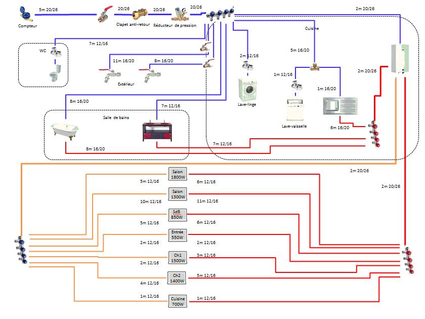 schema.png, 84.3 kb, 840 x 630