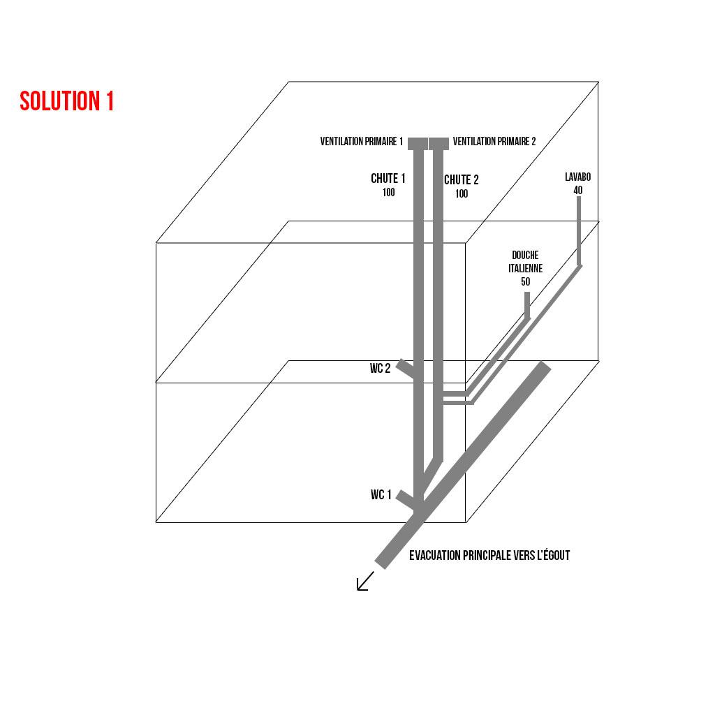 Evacuation Salle De Bain plan d'évacuation salle de bain (page 1) – réseaux d