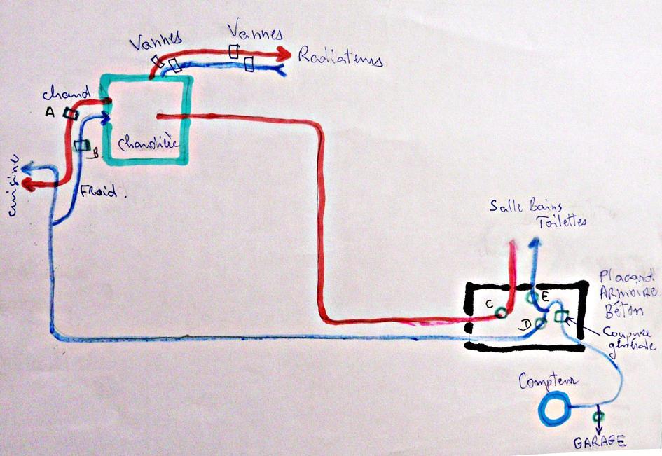 Schéma d'ensemble réseau eau  intérieur.jpg, 141.44 kb, 945 x 651