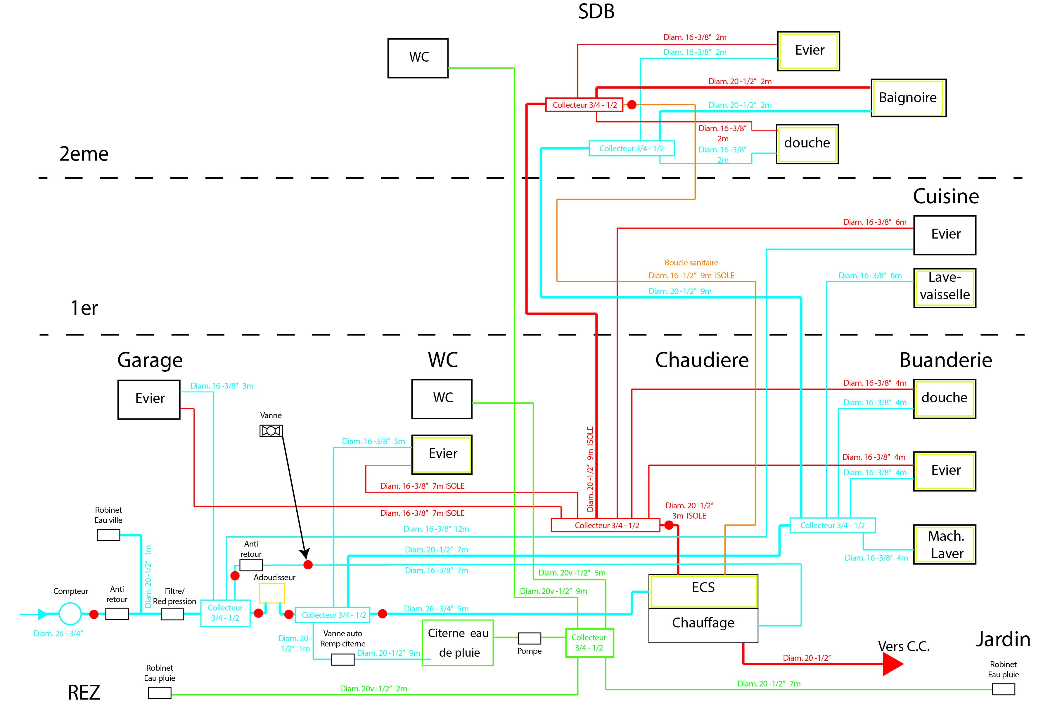 Plan plomberie.jpg, 1.45 mb, 3634 x 2442
