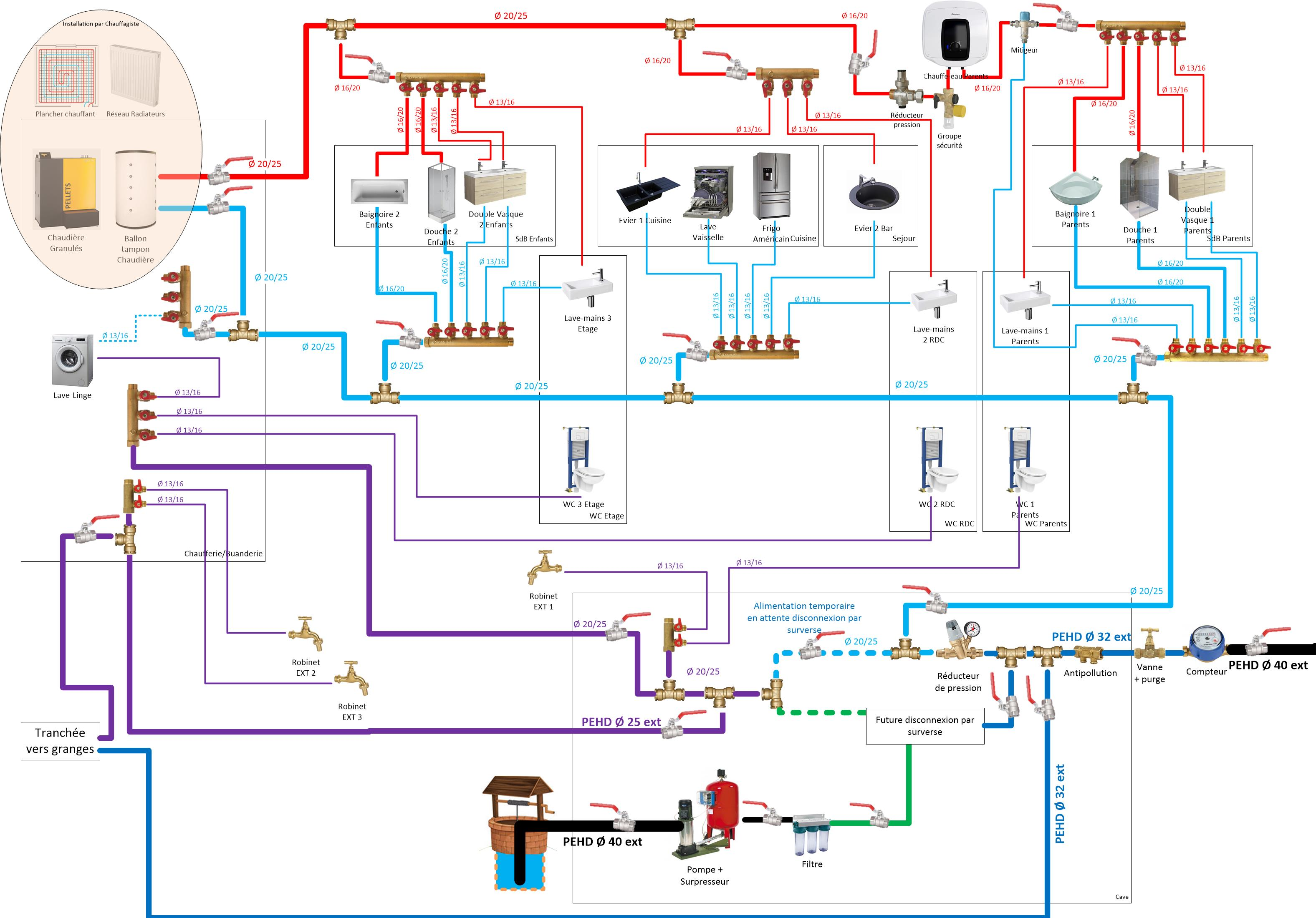 Schema plomberie Cedric2.JPG, 538.14 kb, 3153 x 2201