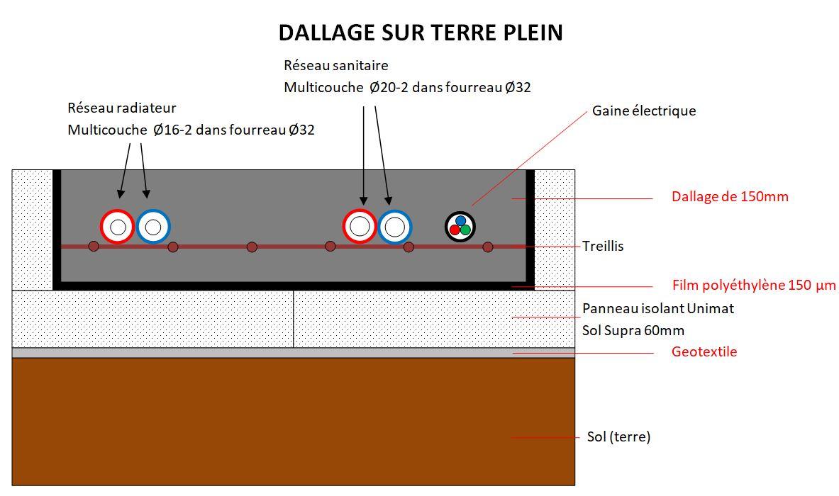dallage sur terre plein - solution 1.JPG, 111.14 kb, 1183 x 700