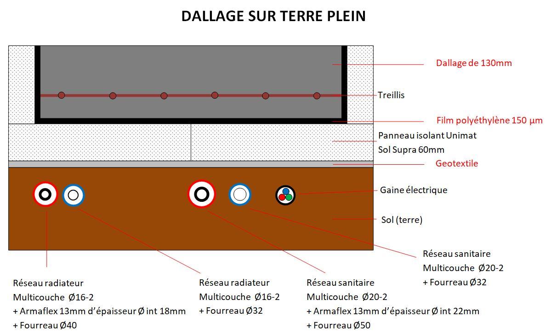 dallage sur terre plein - solution 2.JPG, 130.23 kb, 1186 x 726