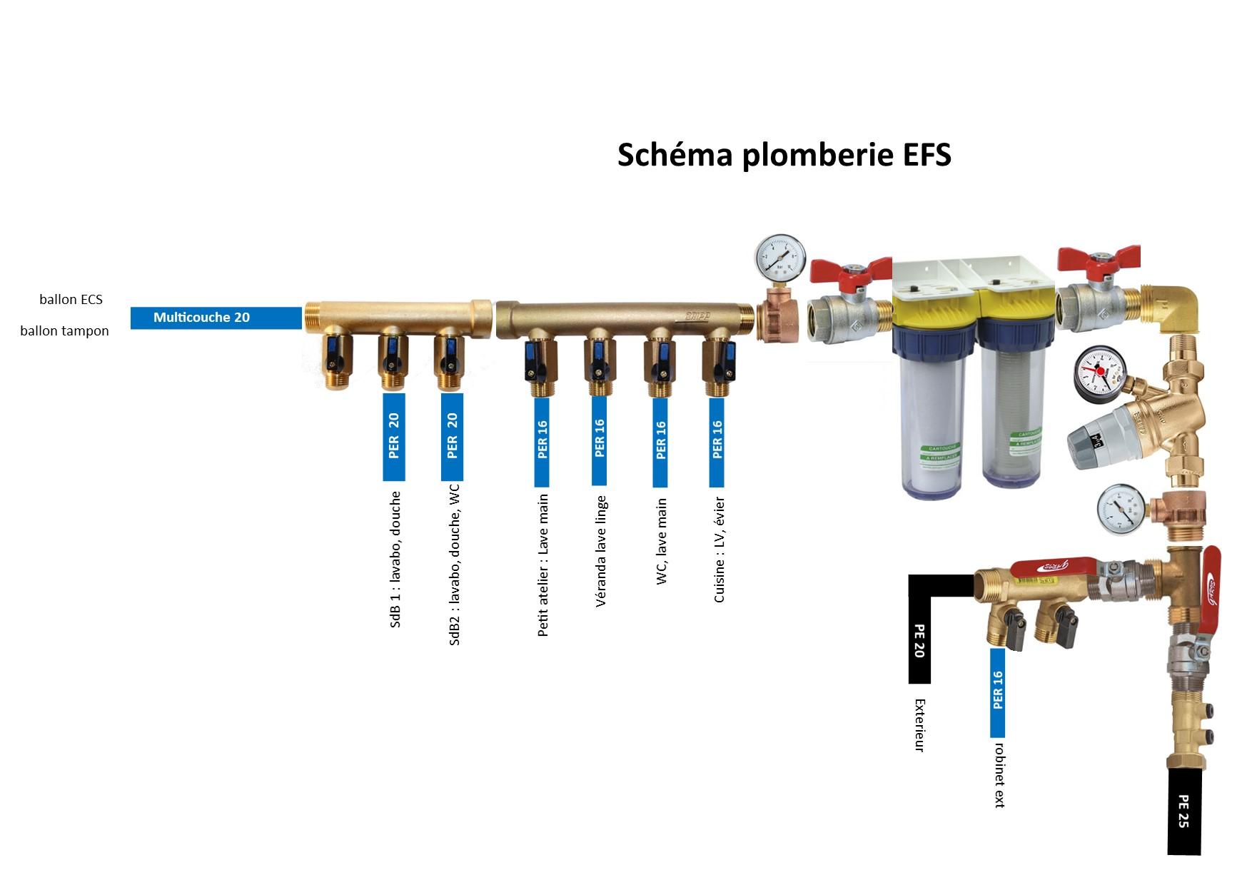 Schéma plomberie EFSv2.jpg, 166.93 kb, 1754 x 1240