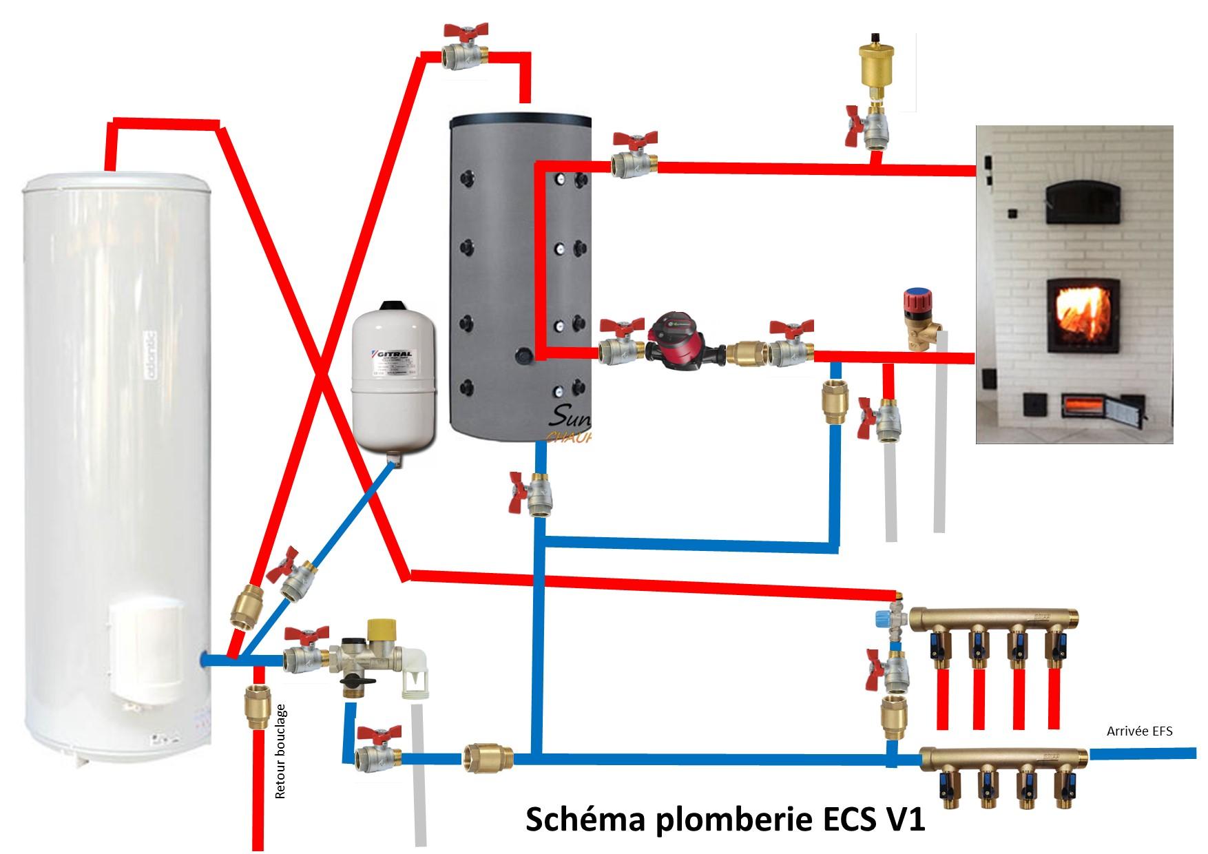 Schema plomberie ECS.jpg, 222.67 kb, 1754 x 1240