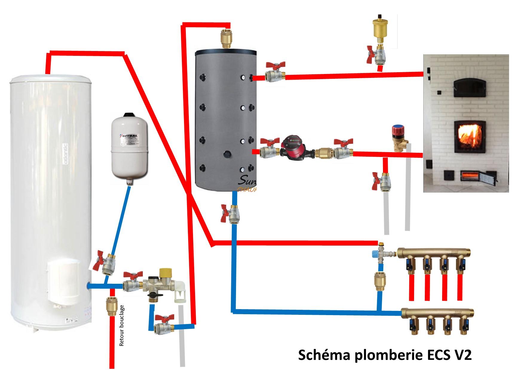 schéma plomberie ECS v2.jpg, 203.1 kb, 1754 x 1240