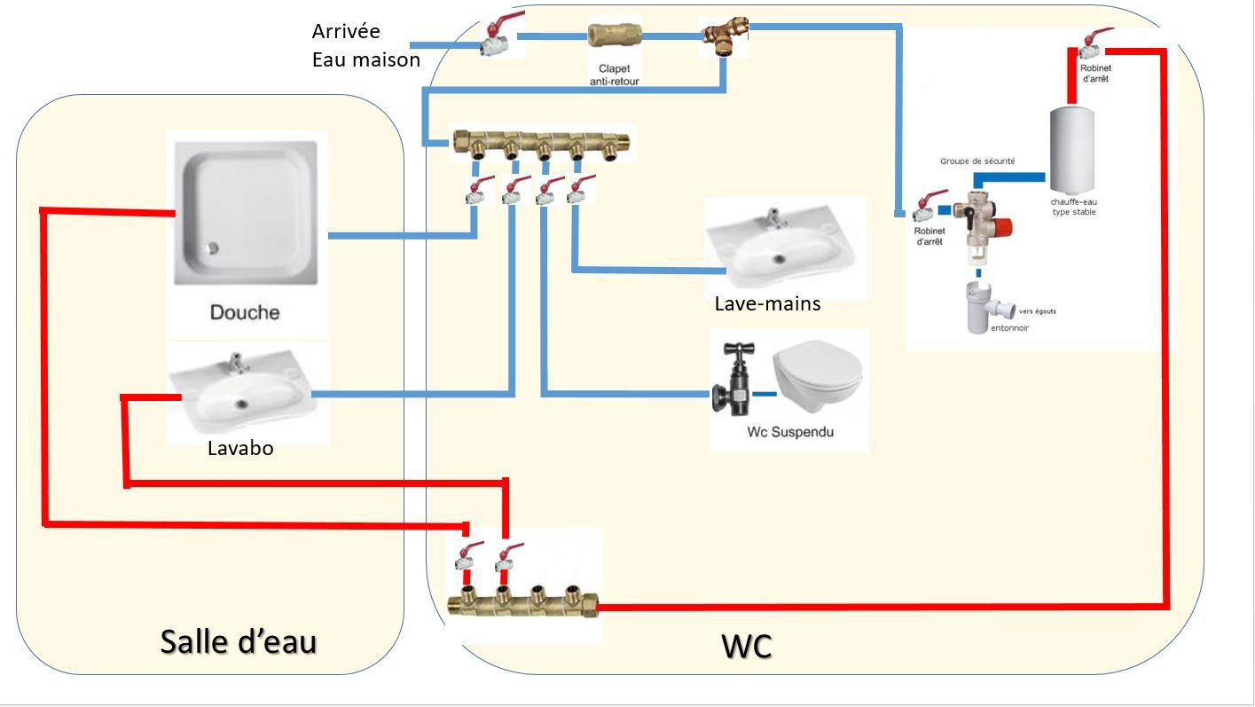 Schema réseau plomberie.JPG, 99.9 kb, 1415 x 797
