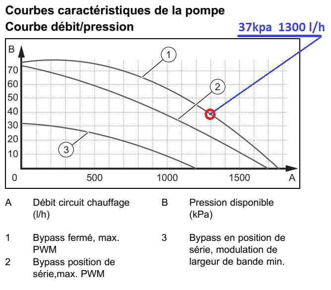 courbe pompe.png, 108.24 kb, 668 x 585