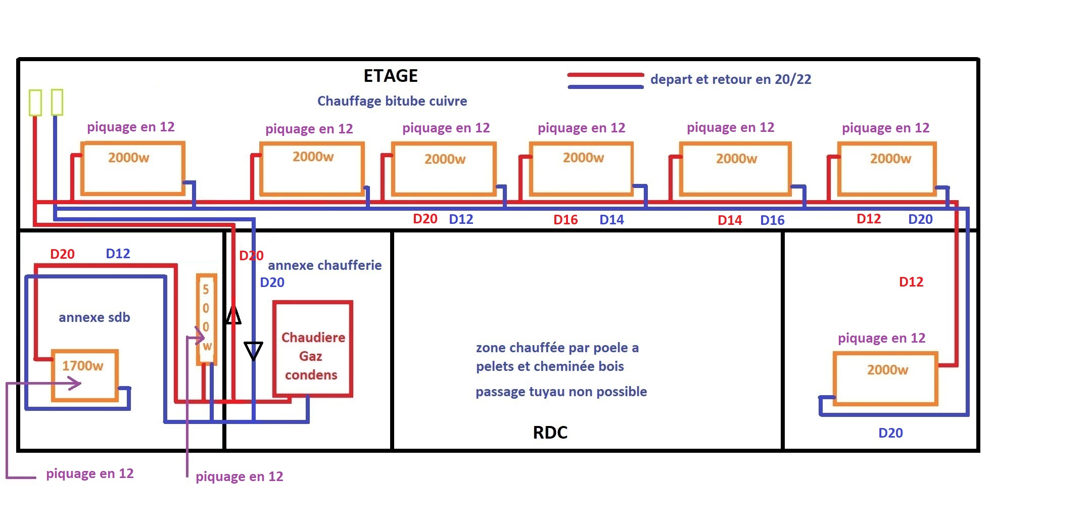 chema-perso3.jpg, 287.68 kb, 2155 x 1033