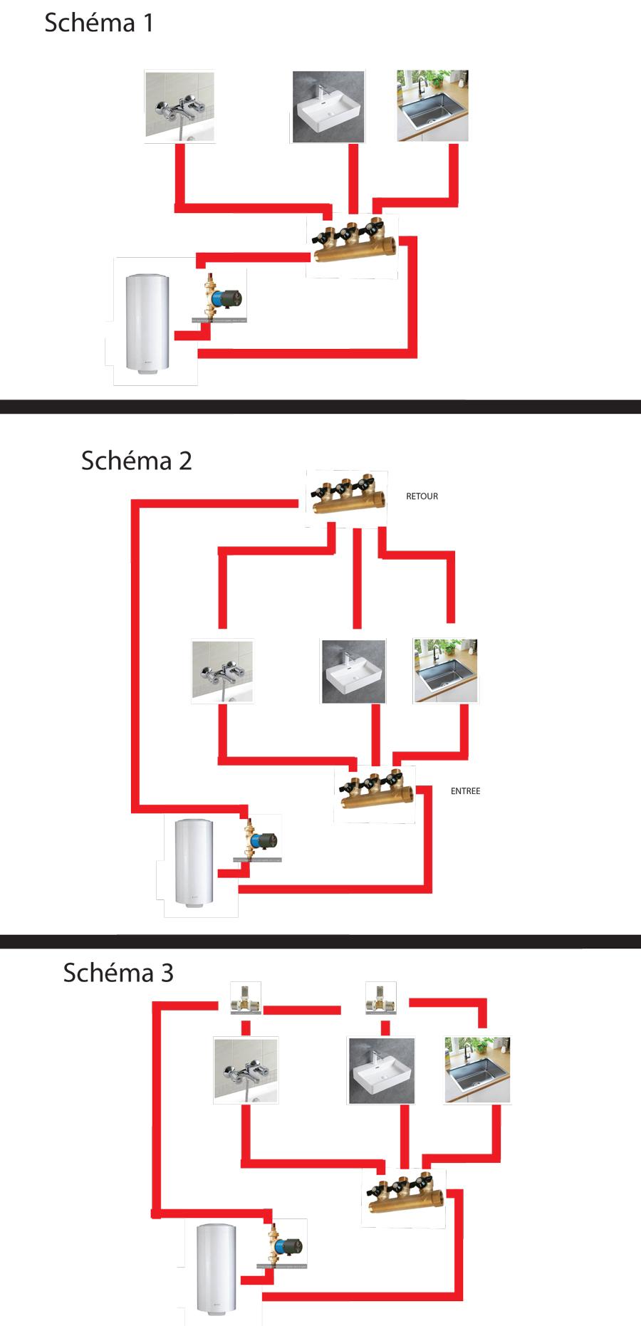 3-schemasOK.jpg, 266.64 kb, 900 x 1862
