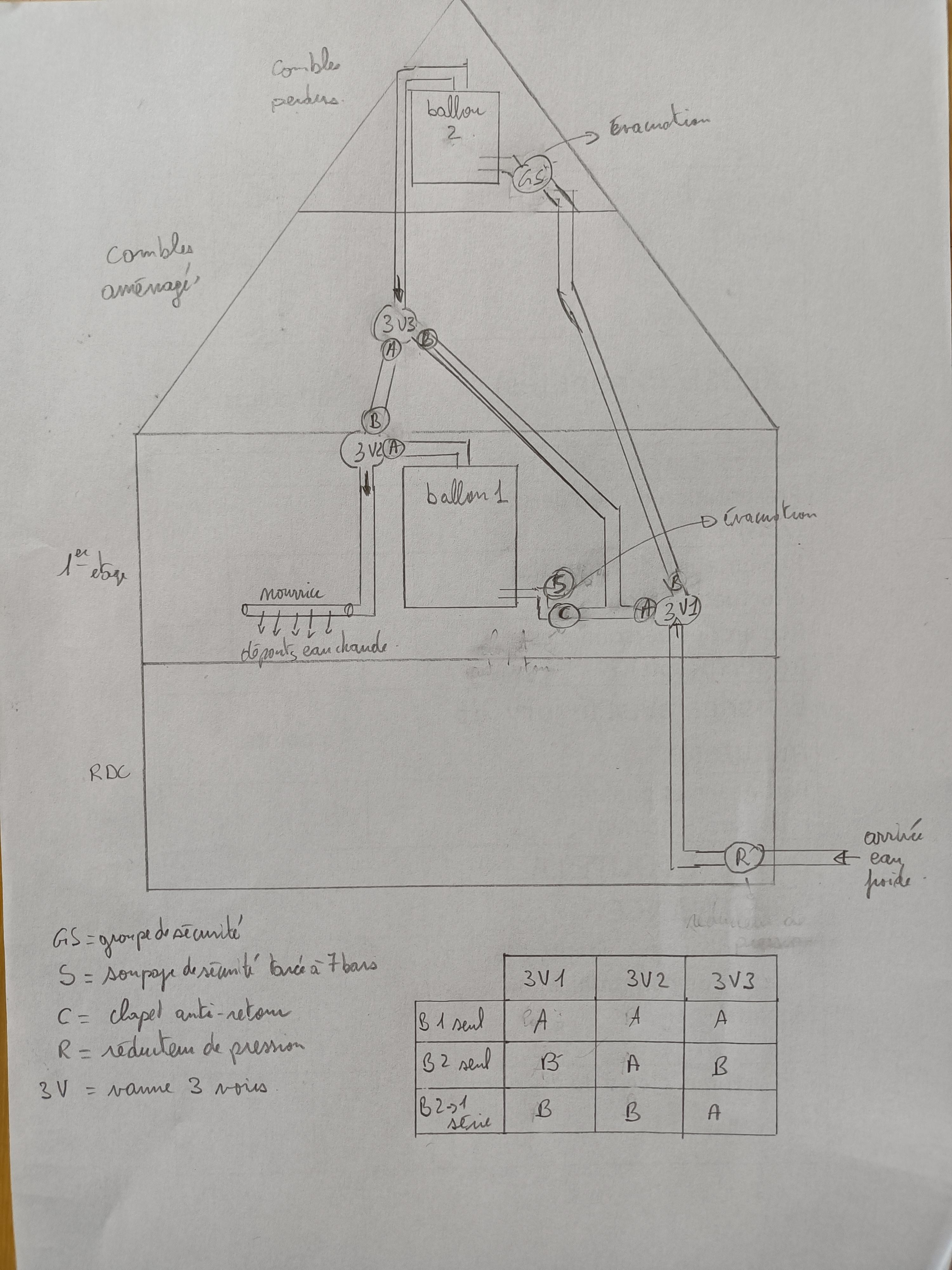 plan cablage BEC V2.jpg, 2.95 mb, 3000 x 4000