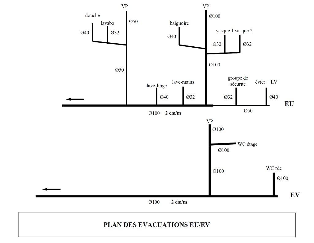 plan evac EU EV.jpg, 72.62 kb, 1024 x 791