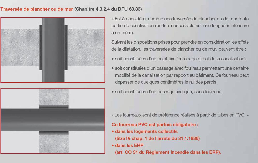 DTU fourreau PVC.jpg, 183.31 kb, 1069 x 673